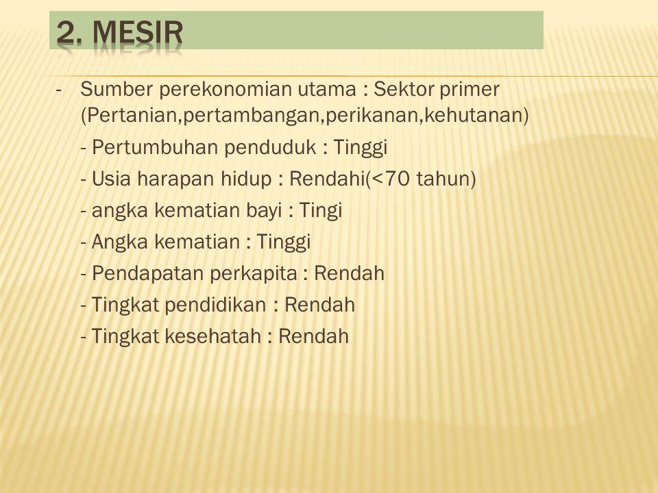 2. MESIR - Sumber perekonomian utama : Sektor primer (Pertanian,pertambangan,perikanan,kehutanan) - Pertumbuhan penduduk : Tinggi.