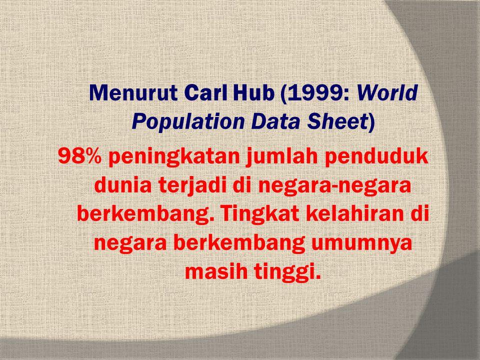 Menurut Carl Hub (1999: World Population Data Sheet) 98% peningkatan jumlah penduduk dunia terjadi di negara-negara berkembang.