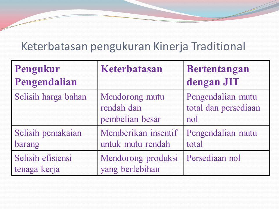Keterbatasan pengukuran Kinerja Traditional