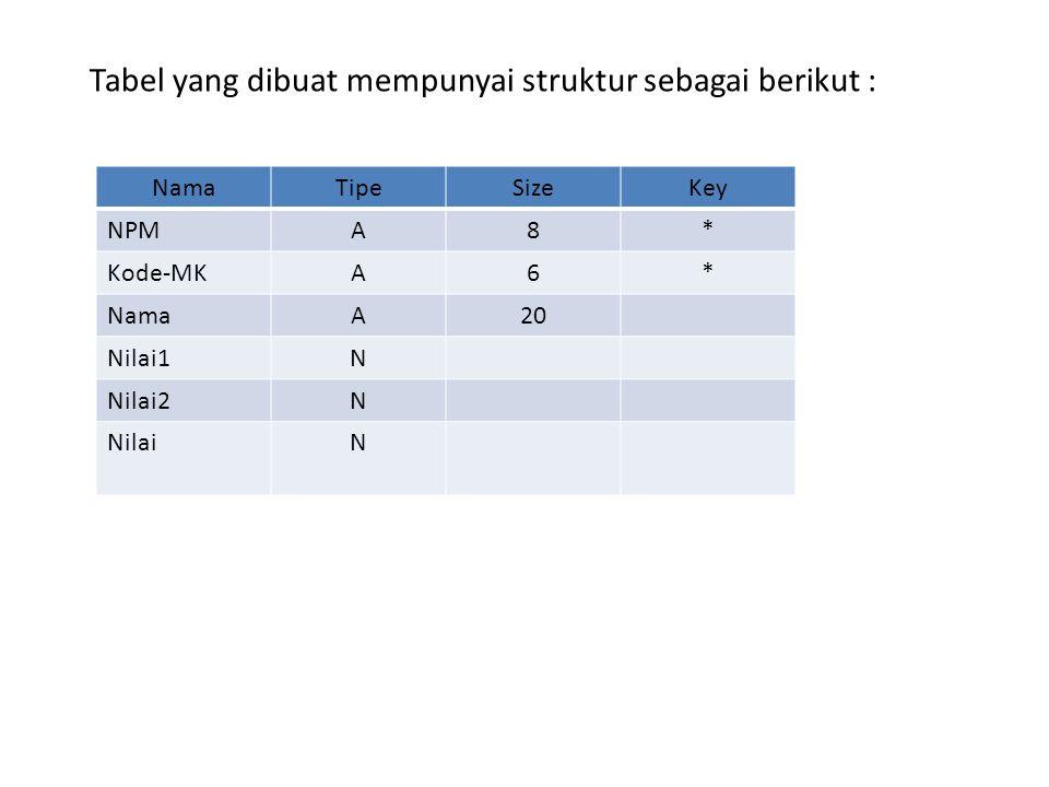 Tabel yang dibuat mempunyai struktur sebagai berikut :
