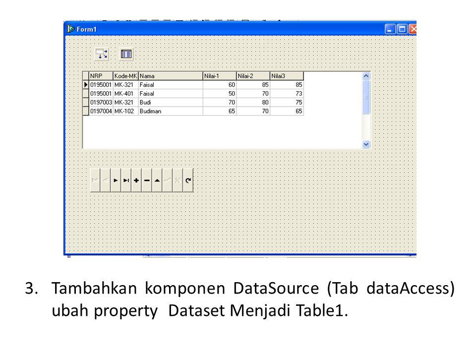 Tambahkan komponen DataSource (Tab dataAccess) ubah property Dataset Menjadi Table1.