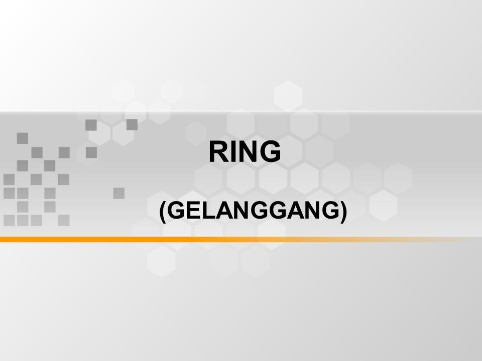 RING (GELANGGANG)