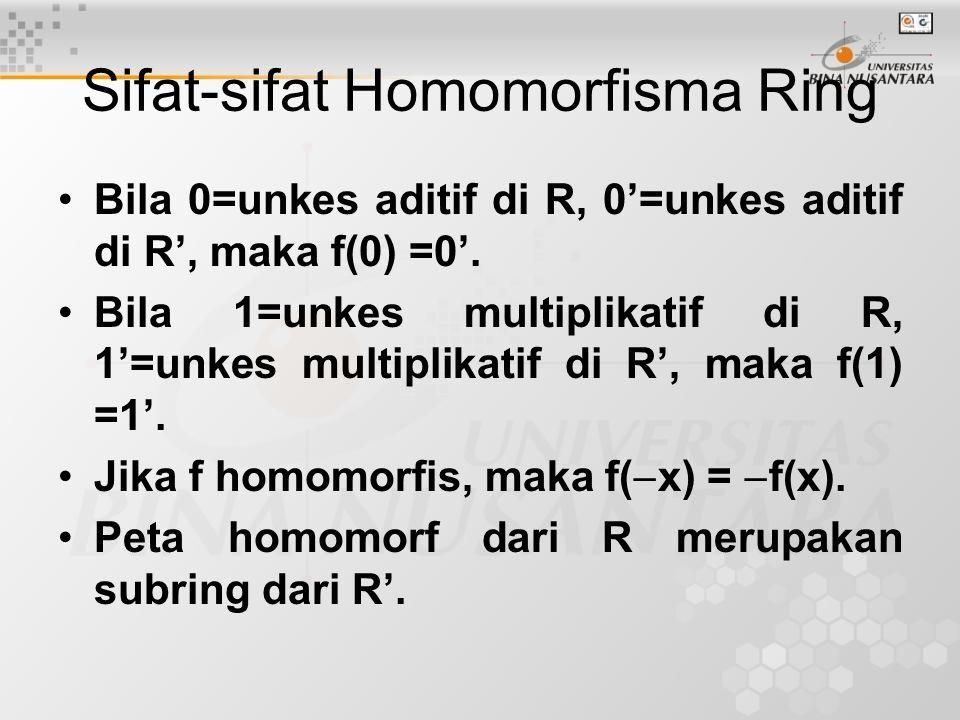 Sifat-sifat Homomorfisma Ring