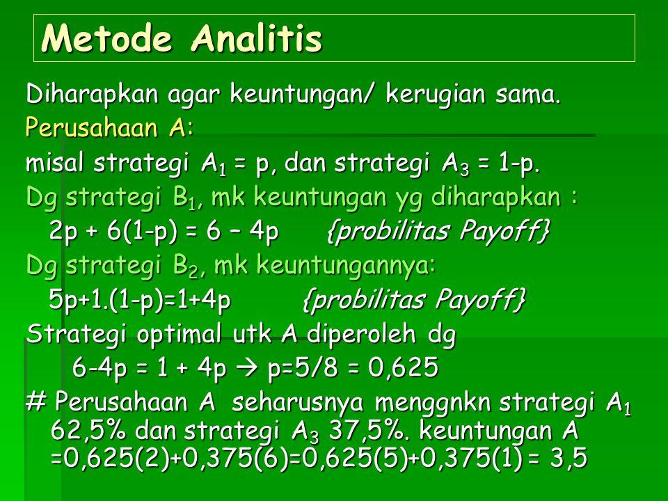 Metode Analitis Diharapkan agar keuntungan/ kerugian sama.