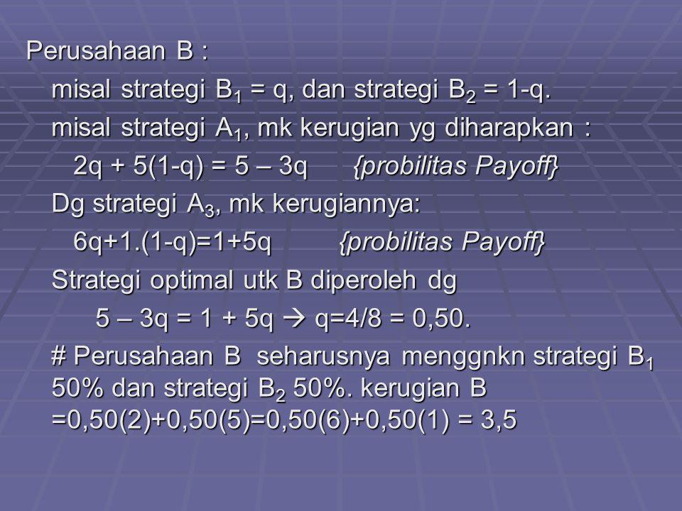 Perusahaan B : misal strategi B1 = q, dan strategi B2 = 1-q. misal strategi A1, mk kerugian yg diharapkan :