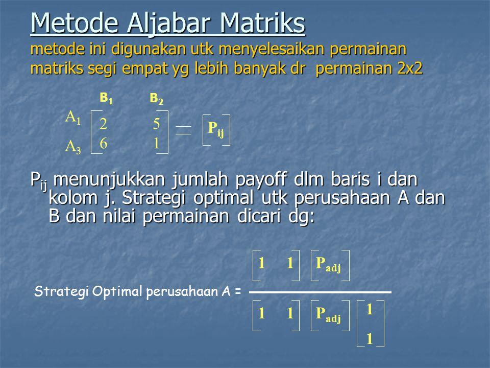 Metode Aljabar Matriks metode ini digunakan utk menyelesaikan permainan matriks segi empat yg lebih banyak dr permainan 2x2