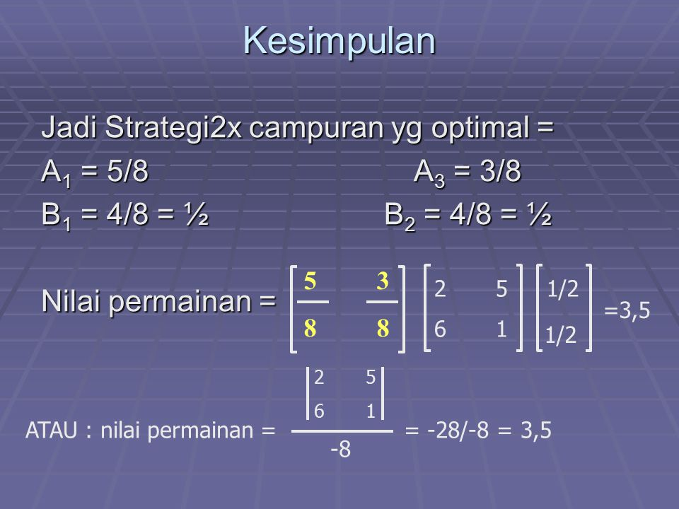 Kesimpulan Jadi Strategi2x campuran yg optimal = A1 = 5/8 A3 = 3/8
