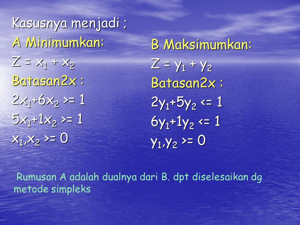 Kasusnya menjadi ; A Minimumkan: B Maksimumkan: Z = x1 + x2