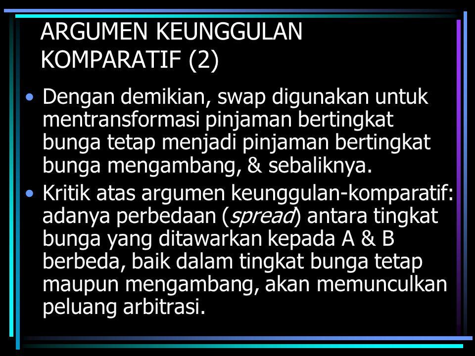 ARGUMEN KEUNGGULAN KOMPARATIF (2)