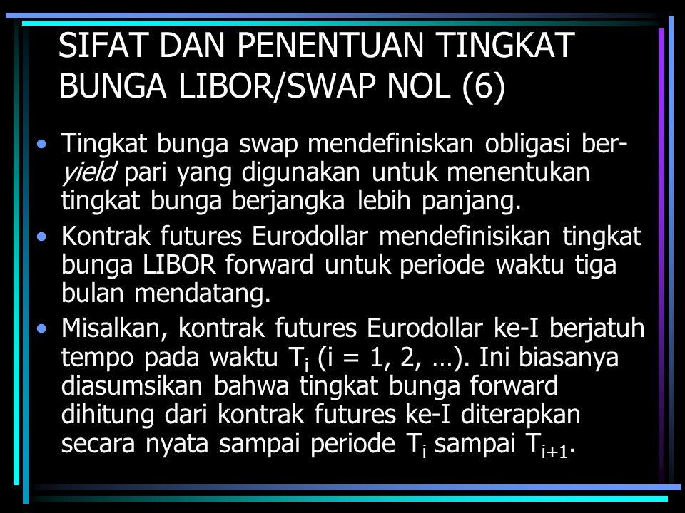 SIFAT DAN PENENTUAN TINGKAT BUNGA LIBOR/SWAP NOL (6)