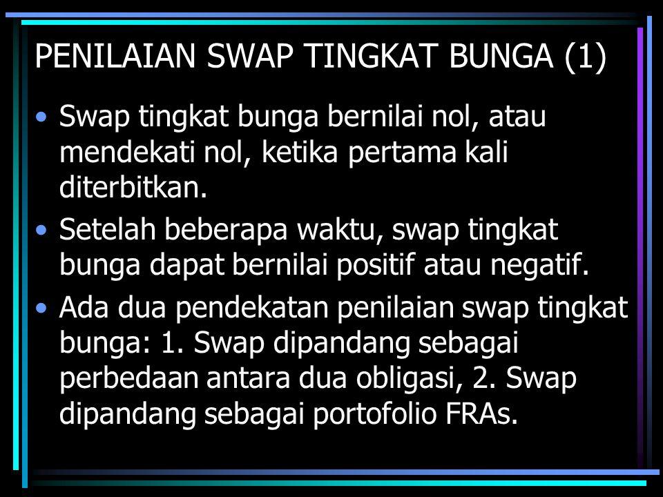 PENILAIAN SWAP TINGKAT BUNGA (1)