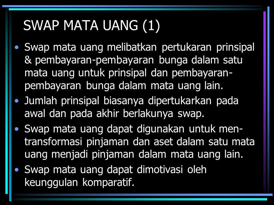 SWAP MATA UANG (1)