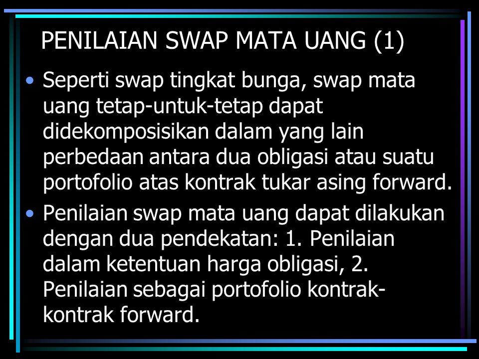PENILAIAN SWAP MATA UANG (1)