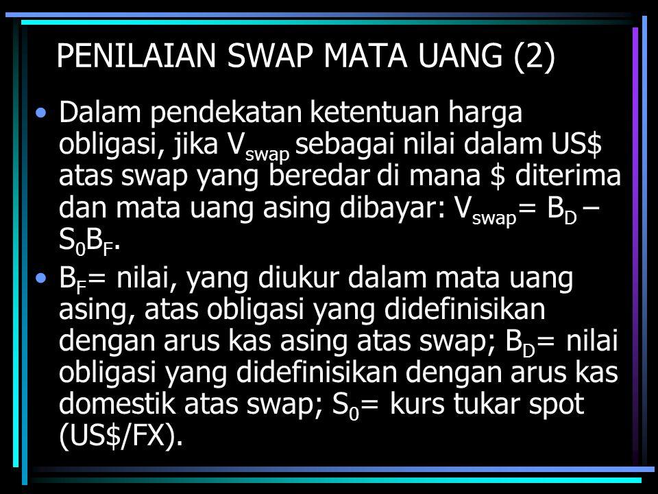 PENILAIAN SWAP MATA UANG (2)