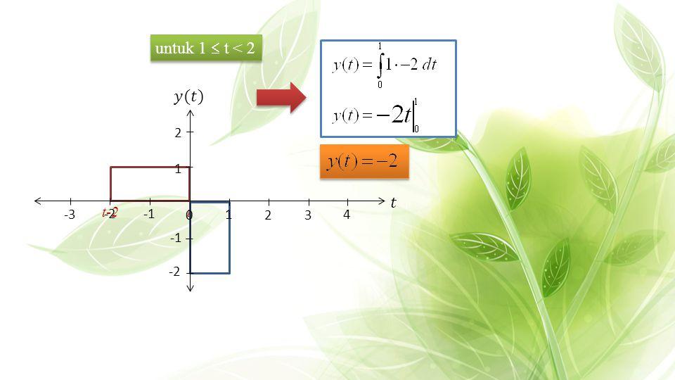 untuk 1  t < 2 3 2 4 1 𝑦(𝑡) 𝑡 -1 -2 -3 t t-2
