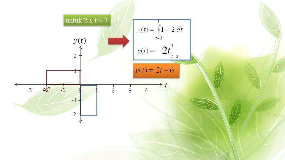 untuk 2  t < 3 3 2 4 1 𝑦(𝑡) 𝑡 -1 -2 -3 t t-2