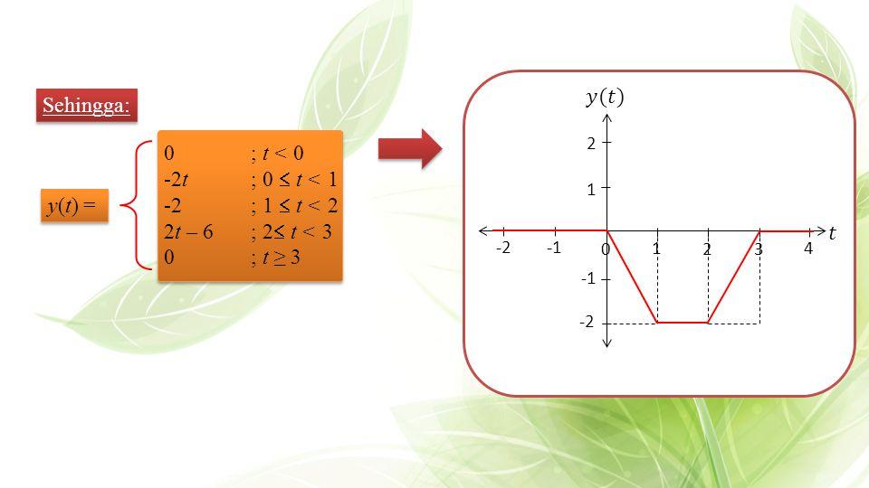 𝑦(𝑡) Sehingga: 0 ; t < 0 -2t ; 0  t < 1 -2 ; 1  t < 2