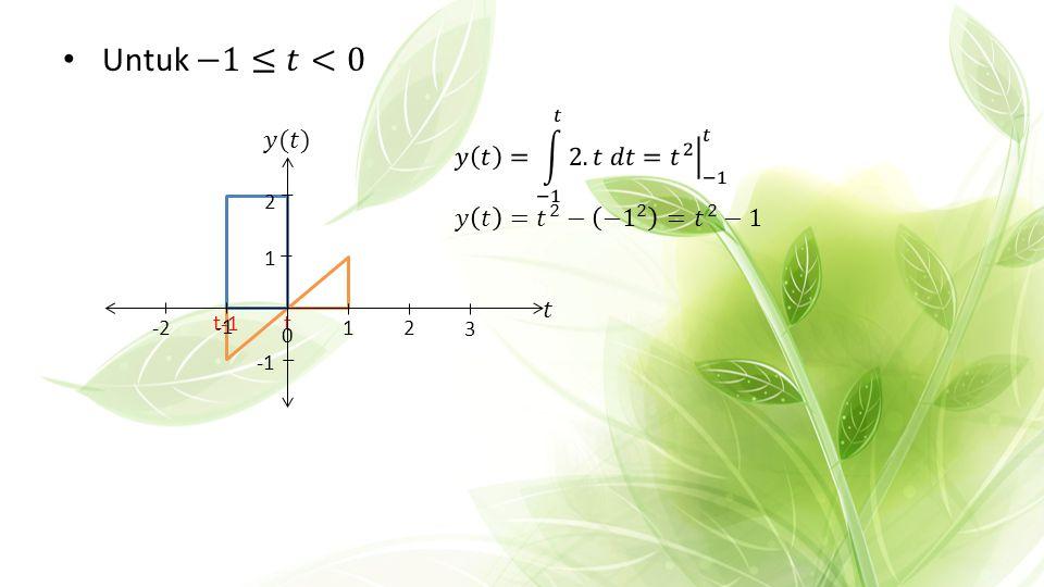 Untuk −1≤𝑡<0 𝑦 𝑡 = −1 𝑡 2.𝑡 𝑑𝑡 = 𝑡 2 −1 𝑡 𝑦(𝑡)