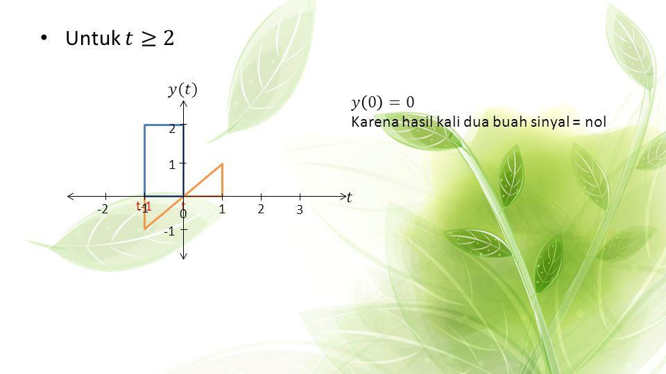Untuk 𝑡≥2 𝑦(𝑡) 𝑦 0 =0 Karena hasil kali dua buah sinyal = nol 𝑡 3 -1
