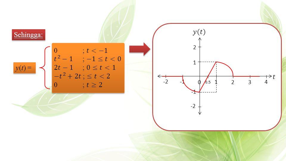 𝑦(𝑡) Sehingga: 0 ; 𝑡<−1 𝑡 2 −1 ; −1≤𝑡<0 2𝑡−1 ; 0≤𝑡<1