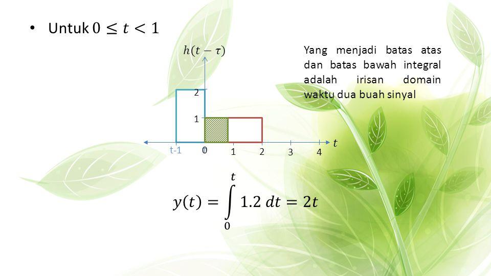 Untuk 0≤𝑡<1 𝑦 𝑡 = 0 𝑡 1.2 𝑑𝑡 =2𝑡 ℎ(𝑡−𝜏) 𝑡