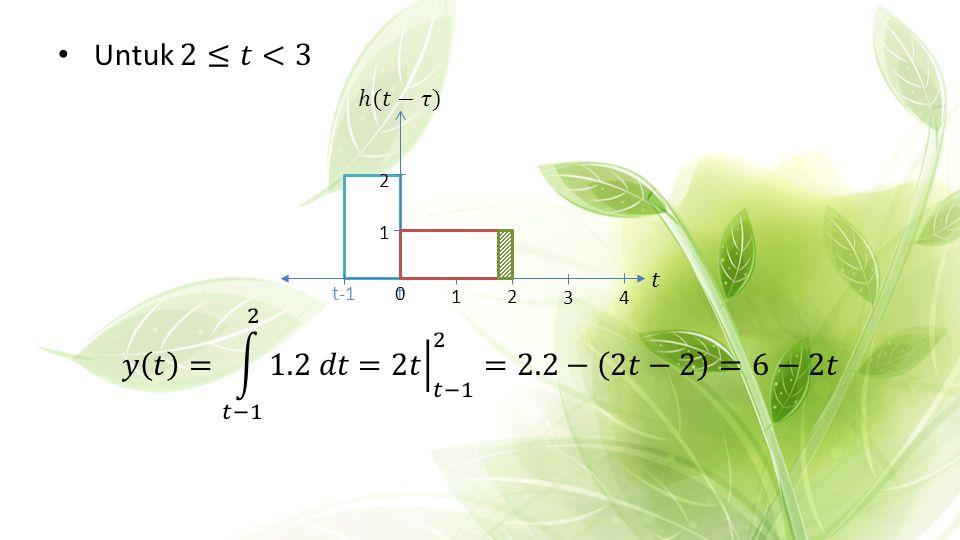 Untuk 2≤𝑡<3 𝑦 𝑡 = 𝑡−1 2 1.2 𝑑𝑡 = 2𝑡 𝑡−1 2 =2.2− 2𝑡−2 =6−2𝑡 ℎ(𝑡−𝜏) 𝑡