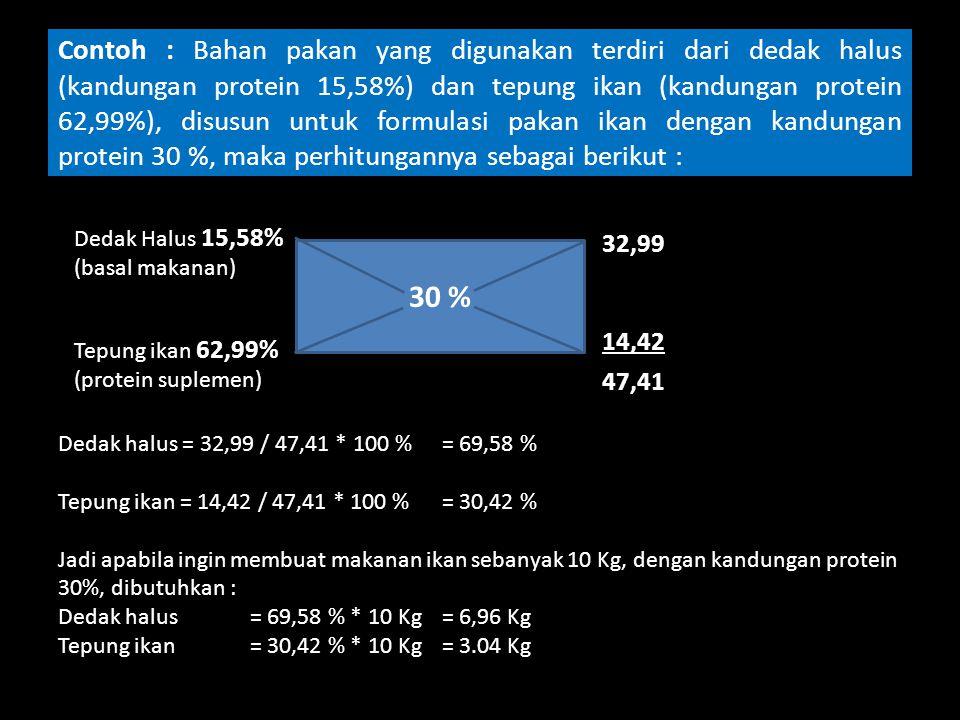 Contoh : Bahan pakan yang digunakan terdiri dari dedak halus (kandungan protein 15,58%) dan tepung ikan (kandungan protein 62,99%), disusun untuk formulasi pakan ikan dengan kandungan protein 30 %, maka perhitungannya sebagai berikut :