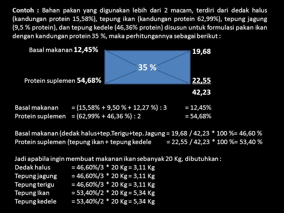 Contoh : Bahan pakan yang digunakan lebih dari 2 macam, terdiri dari dedak halus (kandungan protein 15,58%), tepung ikan (kandungan protein 62,99%), tepung jagung (9,5 % protein), dan tepung kedele (46,36% protein) disusun untuk formulasi pakan ikan dengan kandungan protein 35 %, maka perhitungannya sebagai berikut :