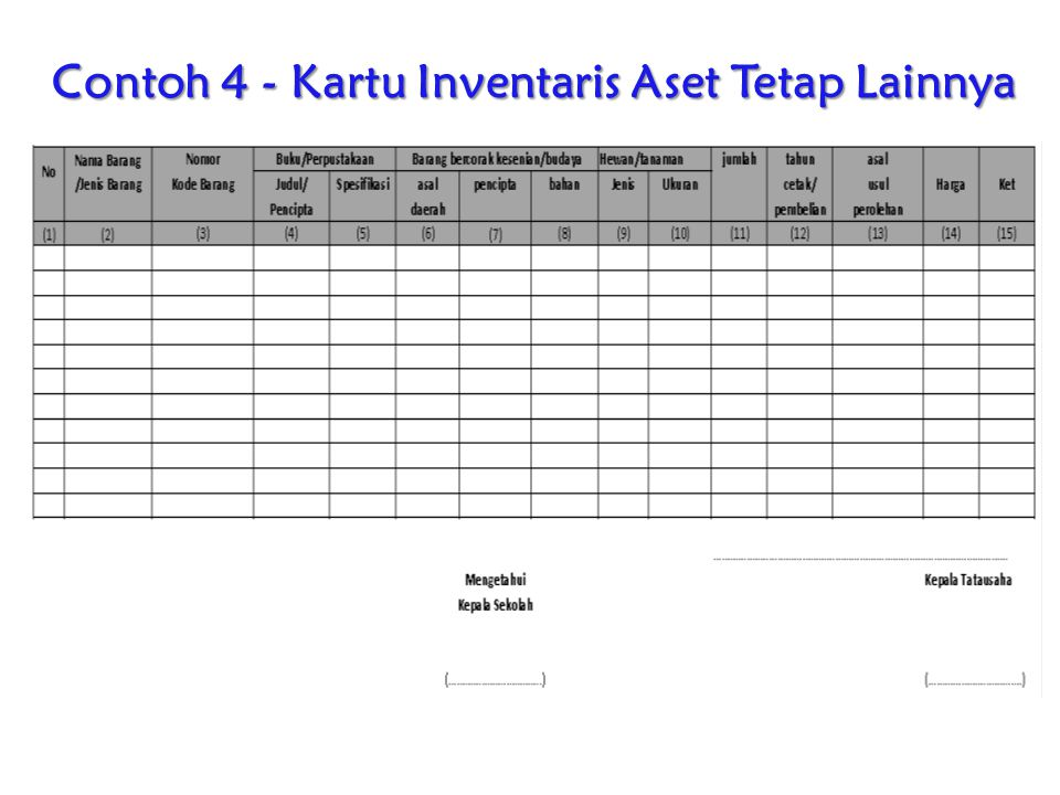 Contoh 4 - Kartu Inventaris Aset Tetap Lainnya