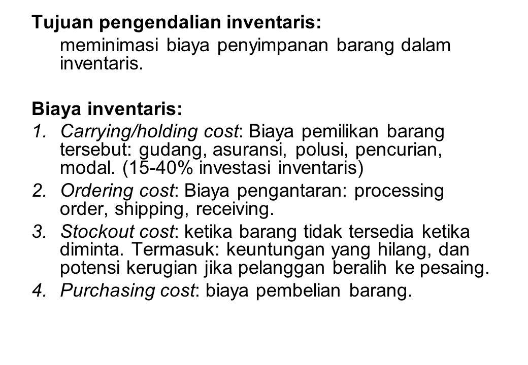 Tujuan pengendalian inventaris: