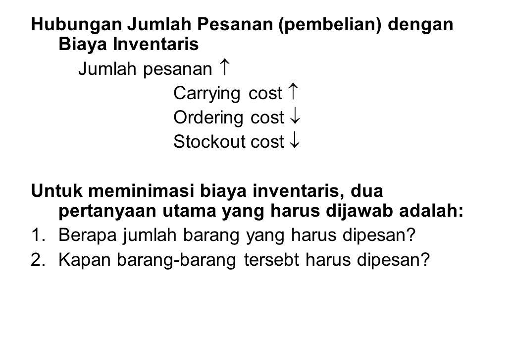 Hubungan Jumlah Pesanan (pembelian) dengan Biaya Inventaris