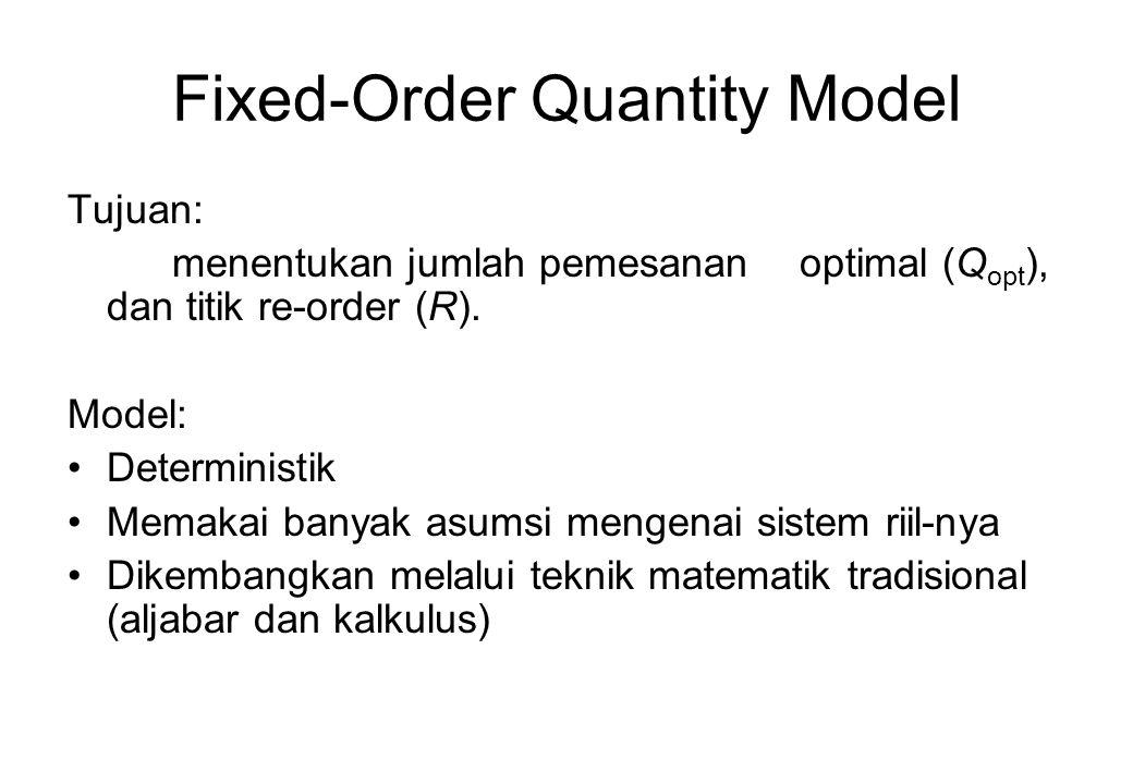 Fixed-Order Quantity Model