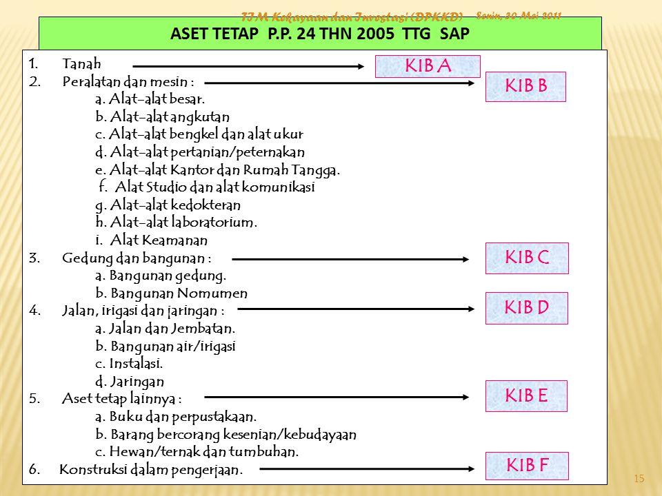 ASET TETAP P.P. 24 THN 2005 TTG SAP