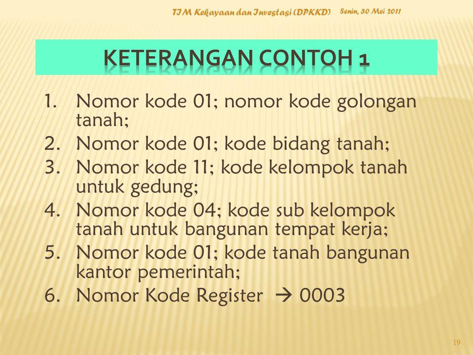 Keterangan contoh 1 Nomor kode 01; nomor kode golongan tanah;