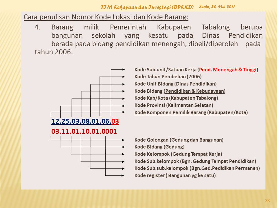Cara penulisan Nomor Kode Lokasi dan Kode Barang: