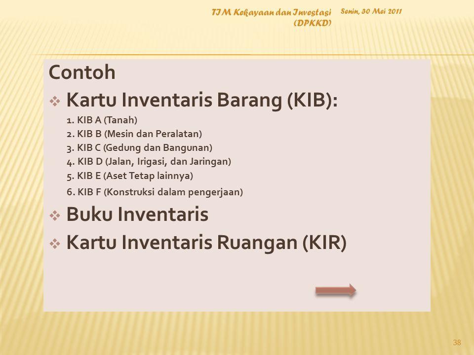 Kartu Inventaris Barang (KIB):
