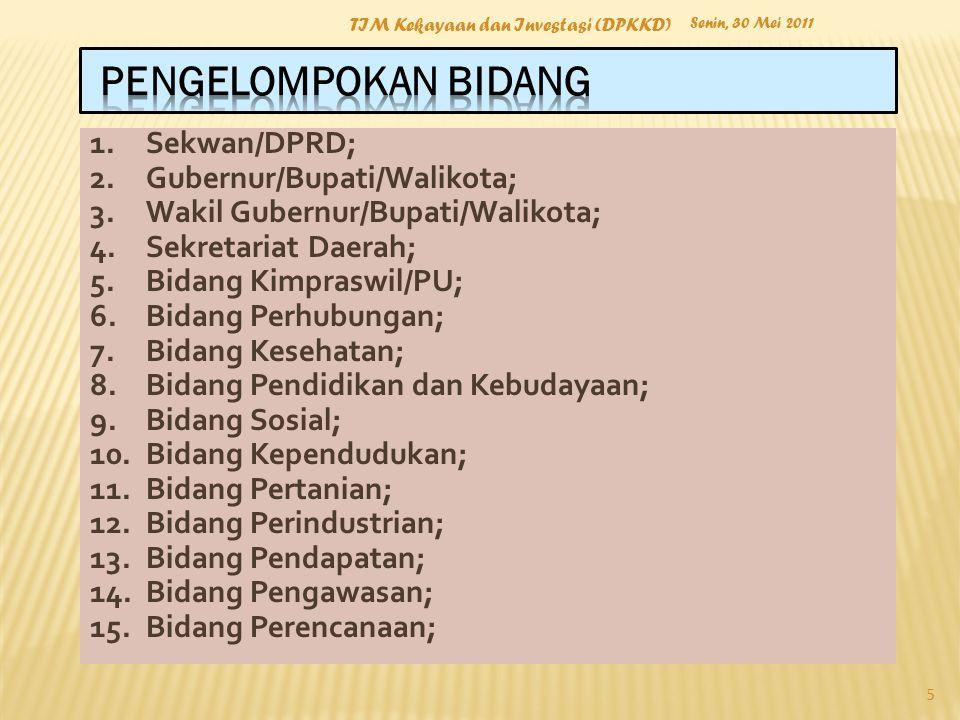 PENGELOMPOKAN BIDANG Sekwan/DPRD; Gubernur/Bupati/Walikota;