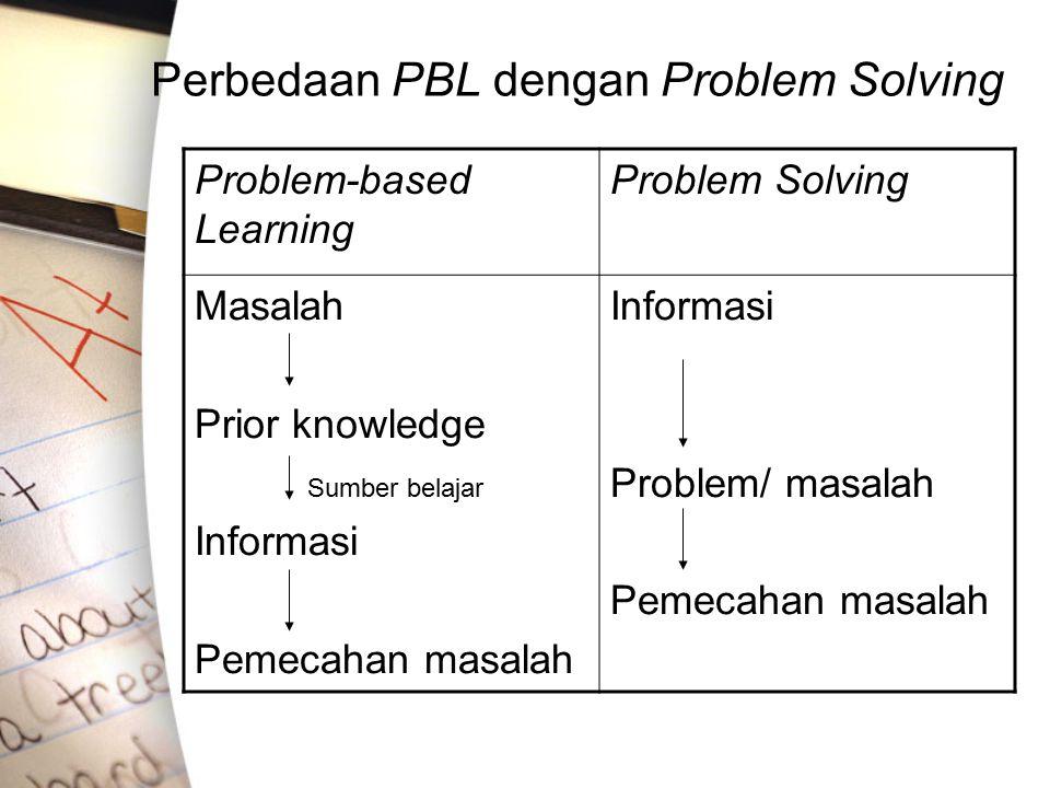 Perbedaan PBL dengan Problem Solving