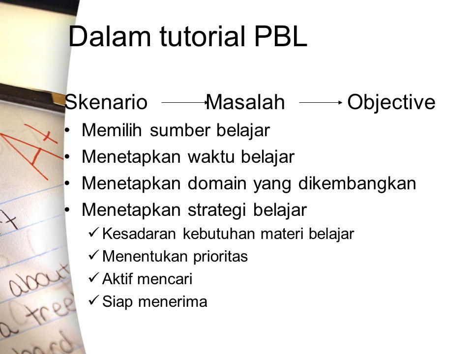 Dalam tutorial PBL Skenario Masalah Objective Memilih sumber belajar