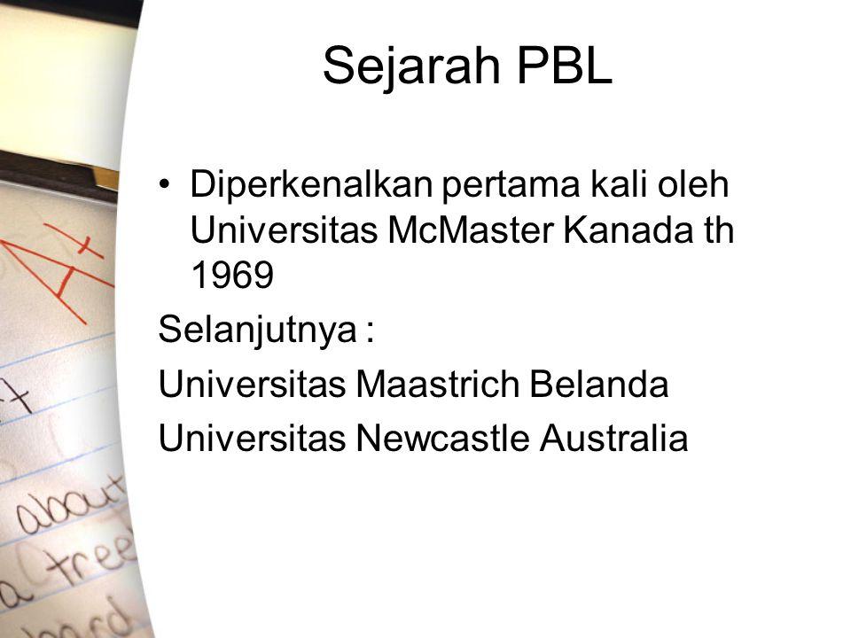 Sejarah PBL Diperkenalkan pertama kali oleh Universitas McMaster Kanada th 1969. Selanjutnya : Universitas Maastrich Belanda.