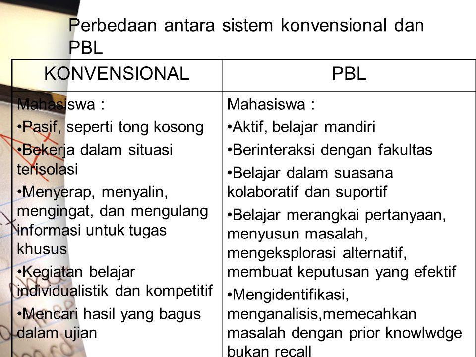 Perbedaan antara sistem konvensional dan PBL