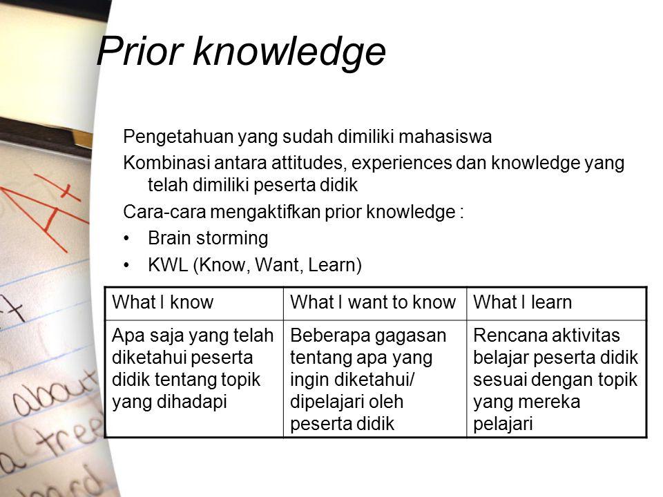 Prior knowledge Pengetahuan yang sudah dimiliki mahasiswa