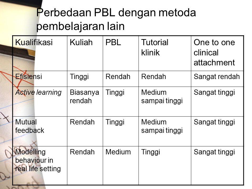 Perbedaan PBL dengan metoda pembelajaran lain