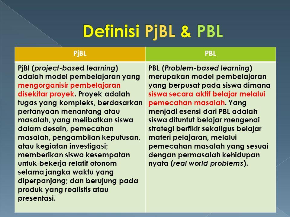 Definisi PjBL & PBL PjBL PBL