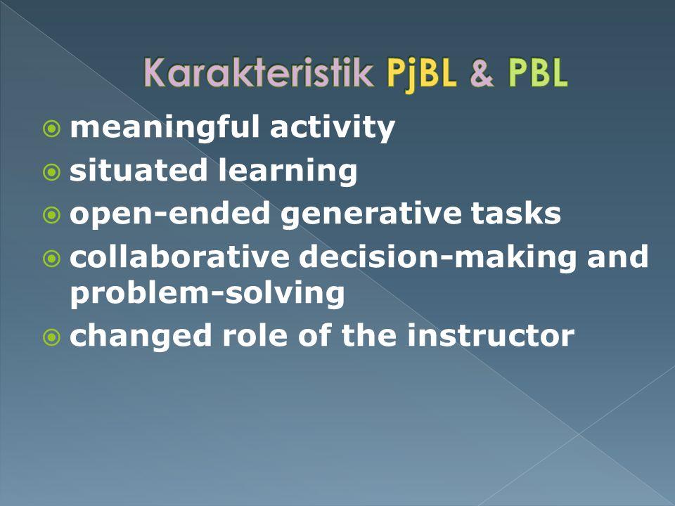 Karakteristik PjBL & PBL
