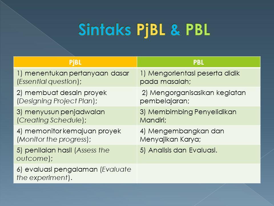 Sintaks PjBL & PBL PjBL PBL