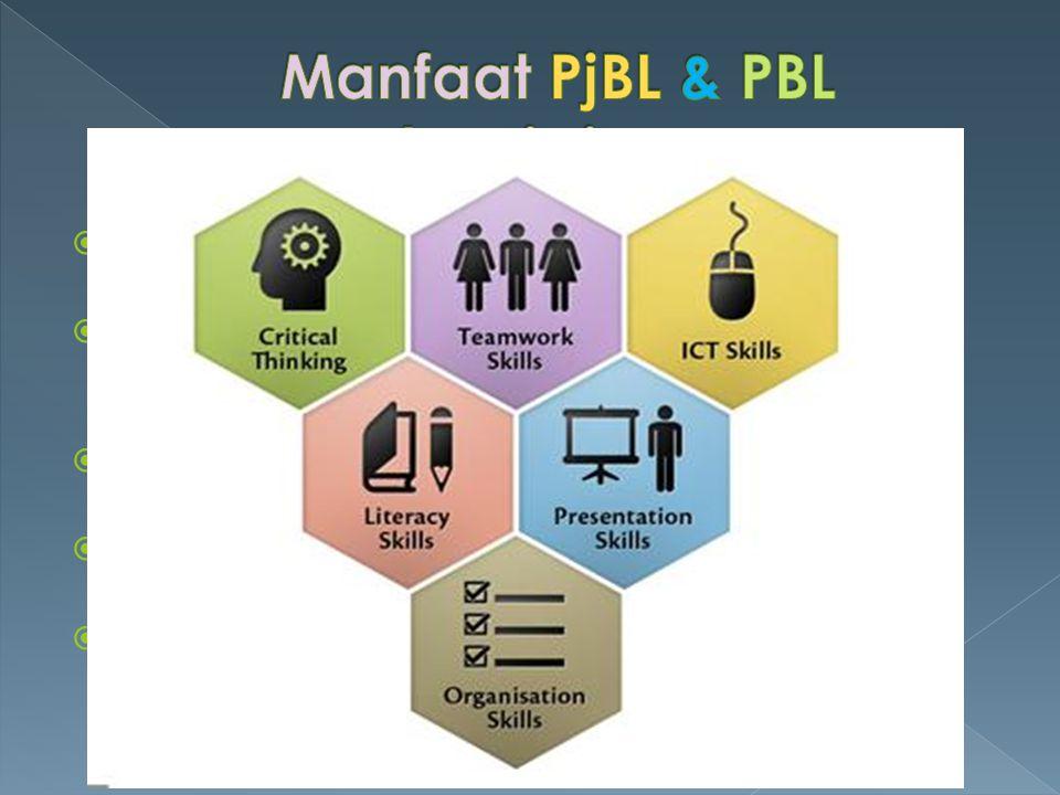 Manfaat PjBL & PBL bagi siswa