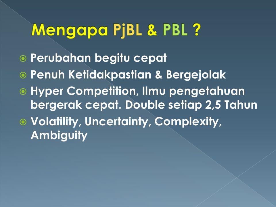 Mengapa PjBL & PBL Perubahan begitu cepat