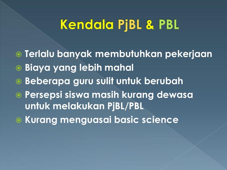 Kendala PjBL & PBL Terlalu banyak membutuhkan pekerjaan