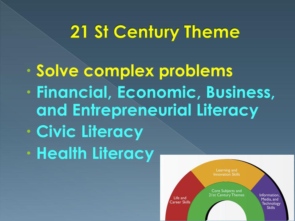 21 St Century Theme Solve complex problems